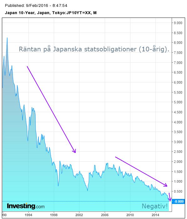 Japan treasury
