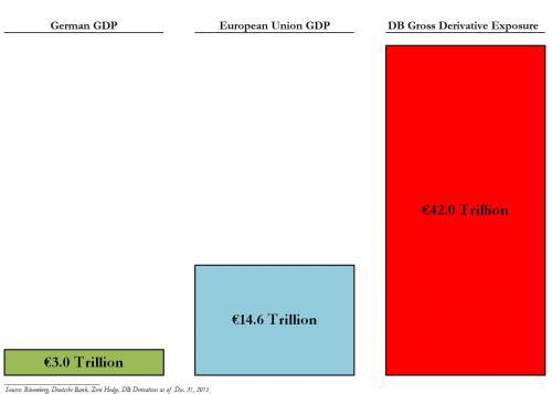 Deutsche derivat