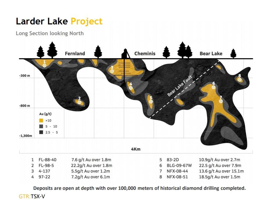 Larder-Lake3