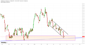 Silver hourly